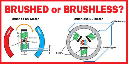 Brushed or Brushless Motor: What's the Difference?