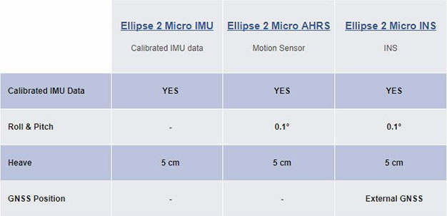 Ellipse 2 Micro Series - Unmanned Systems Source